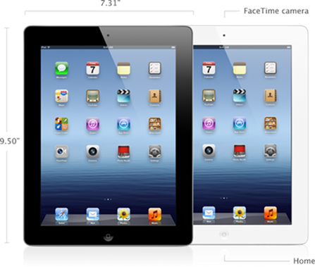 how the new iPad compares to the iPad 2