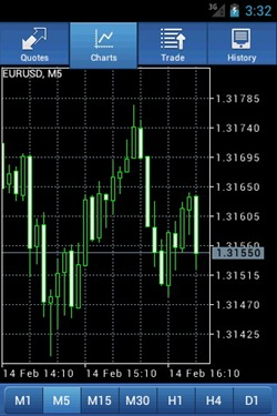 MetaTrader 5 for Android 2