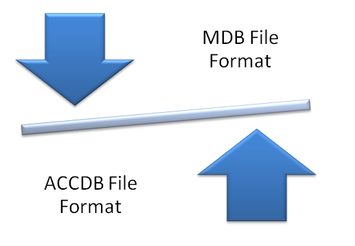 how to change accdb to mdb