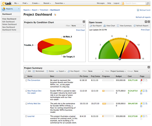 Project Management Software That Integrate with Microsoft Outlook