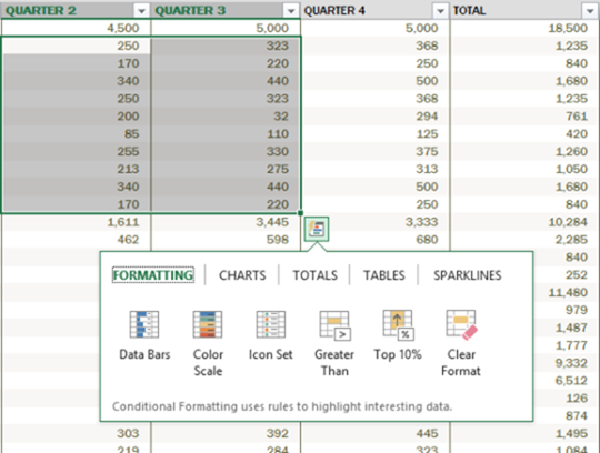 Excel 2013 New Feature Quick Analysis