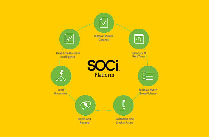 soci social media management