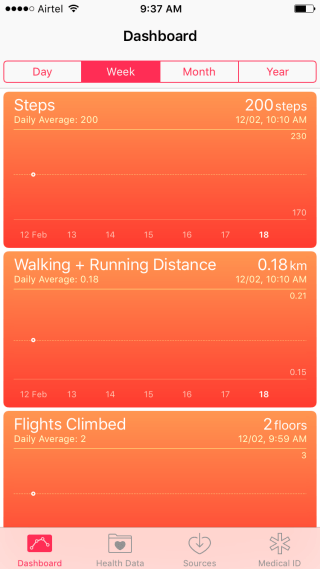 Apple Health app dashboard