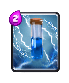 Clash Royale Cards in Arenas - zap