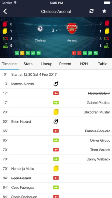Live Football Stats and Scores