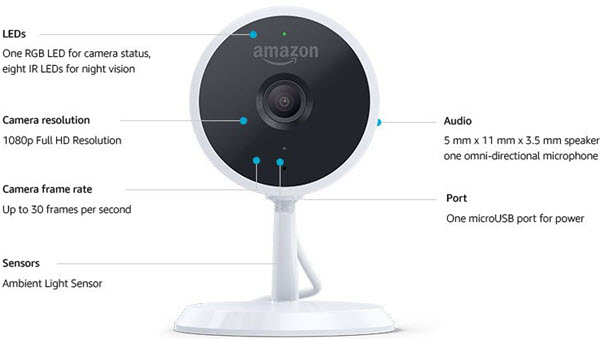 Amazon Cloud Cam Tech Specs