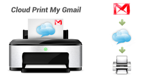 Cloud Print my Gmail - Android Apps For Remote Printing