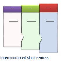 Highlight Key Information Using New SmartArt Graphics