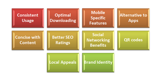 10 Reasons Why You Should Build A Mobile Optimized Site