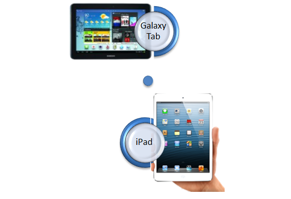 Tablet Battle: Galaxy Tab or iPad