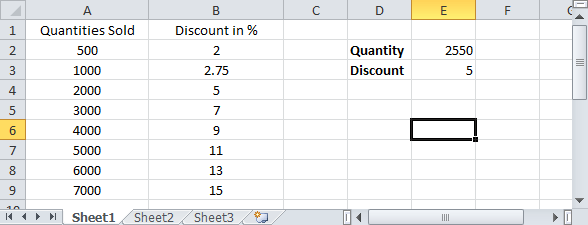 lookup value for not exact match - Excel VLOOKUP Tutorial