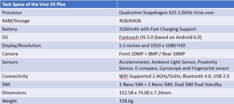 Vivo V5 Plus Tech Specs and Features