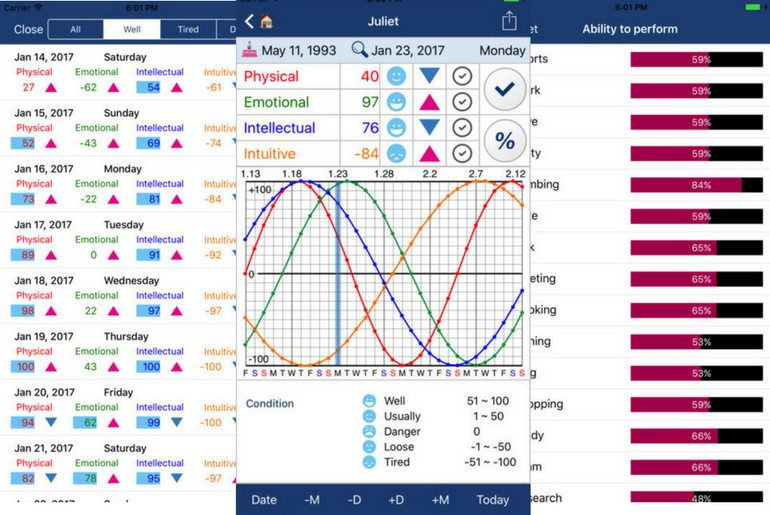 Biorhythm App Review