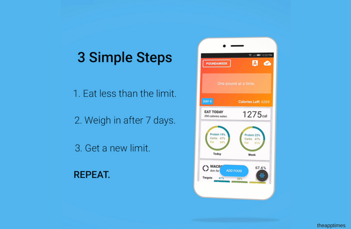 Poundaweek Calorie Counter App Review - FE