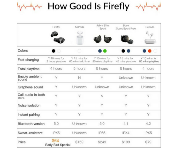 Firefly Wireless Earbuds - comparison chart