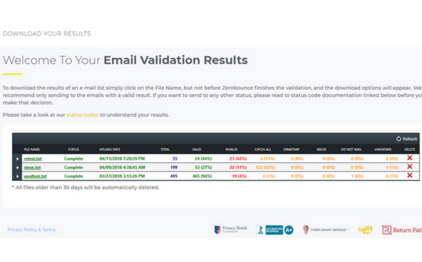 Email Validation Results - ZeroBounce