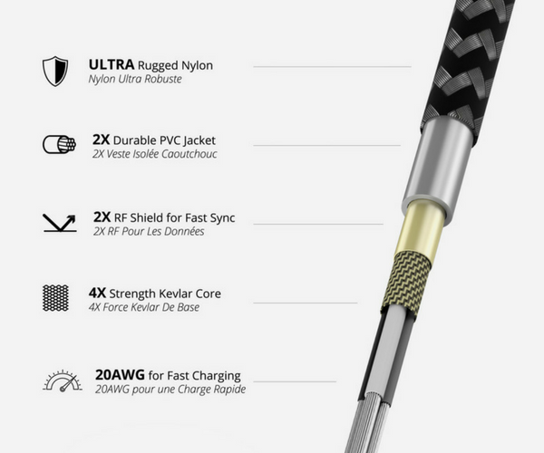 Nomad Battery Cable - Tech Specs