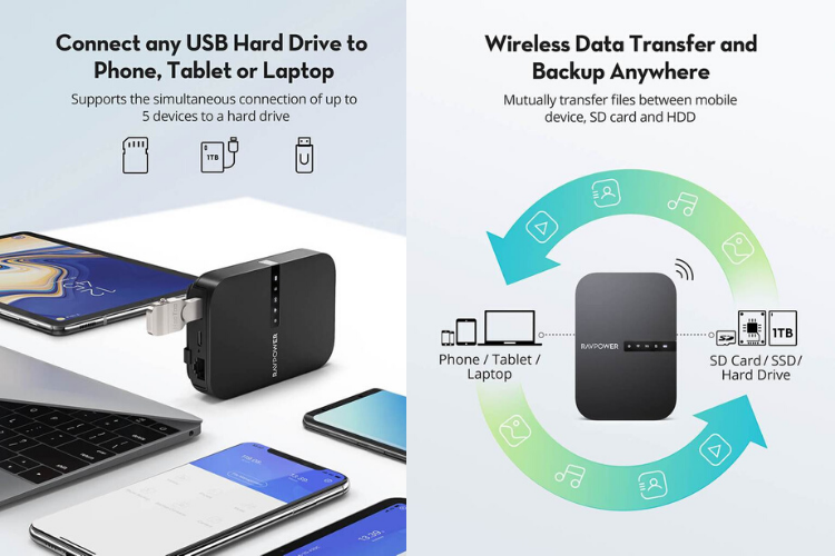 RAVPower FileHub Wireless Travel Router Features
