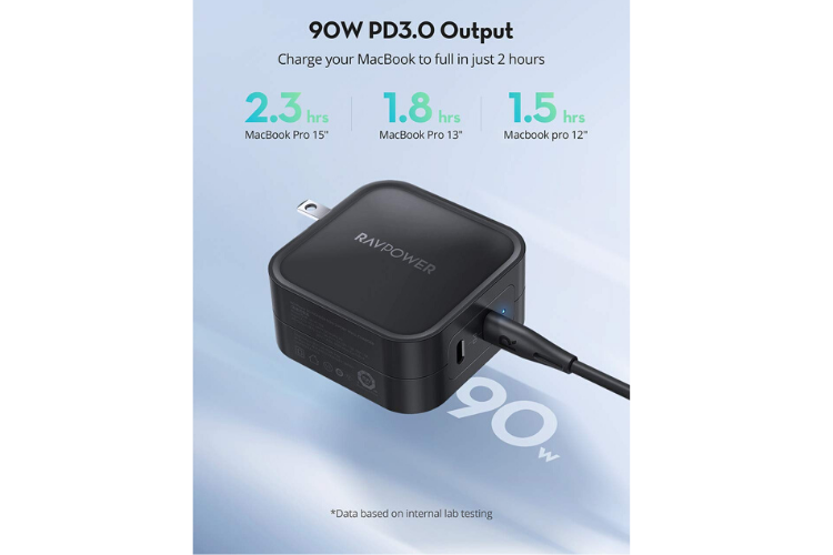RAVPower Travel Charger
