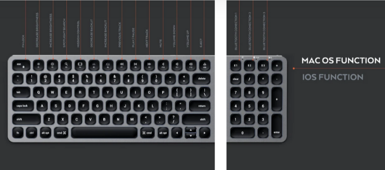 The Satechi Backlit Bluetooth Keyboard
