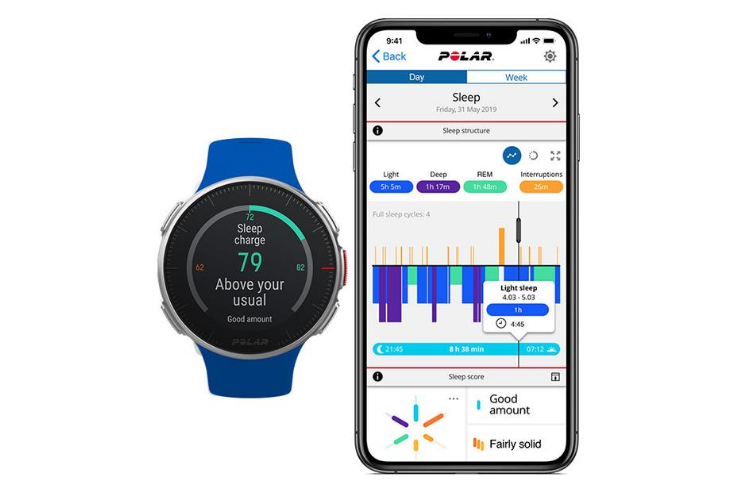 Fitness Watch with Built in GPS - Polar Unite
