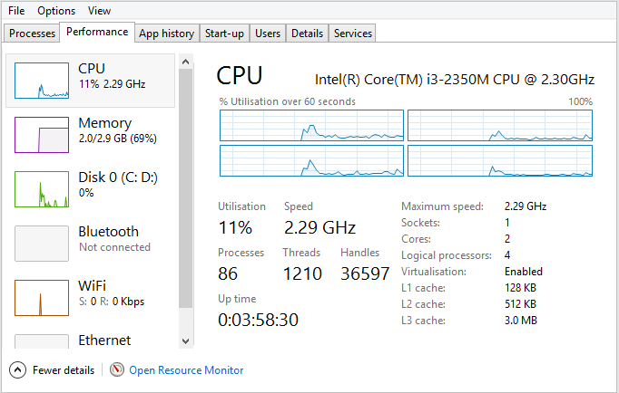 CPU Usage - saving laptop battery life