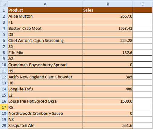 data with alternate rows to be filtered
