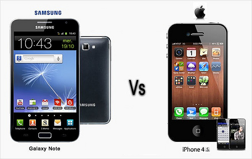 Samsung and Apple Devices